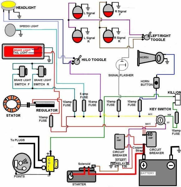 basic wiring diagram for bikes trikes rh mankymonkeymotors co uk Simple Wiring Diagrams Light Switch Wiring Diagram